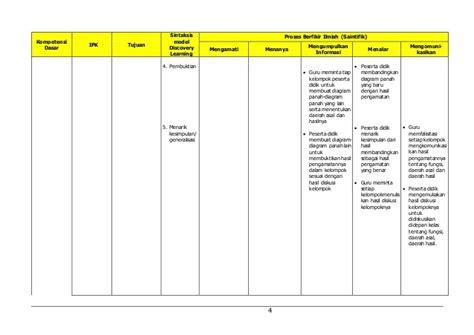 cara membuat analisis novel contoh identifikasi masalah analisis novel contoh now