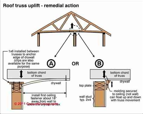 roof truss uplift arched roof trusses  cracks