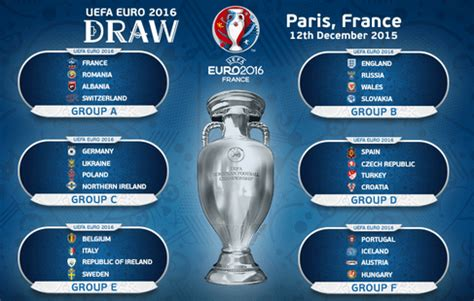 uefa 2016 schedule groups matches standings live