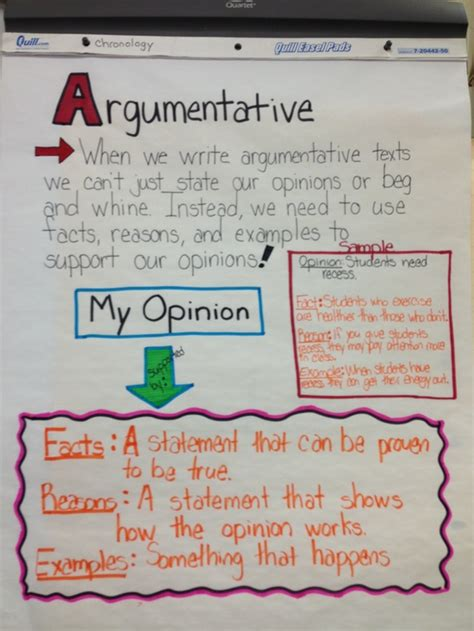 Argumentation Persuasion Essay by Argumentative Persuasive Writing Anchor Chart