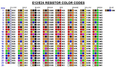 kode warna resistor 10k ohm kode warna resistor dan cara membacanya 187 skemaku