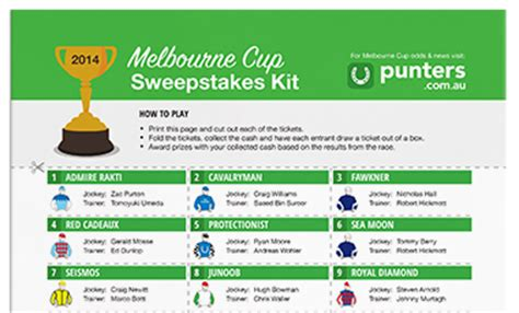 Sweepstakes Melbourne Cup - melbourne cup 2014 field news betting tips html autos weblog