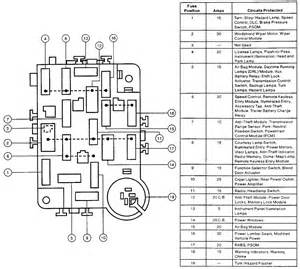 where can i find a fuse diagram for a 1994 ford econoline 150 4 9
