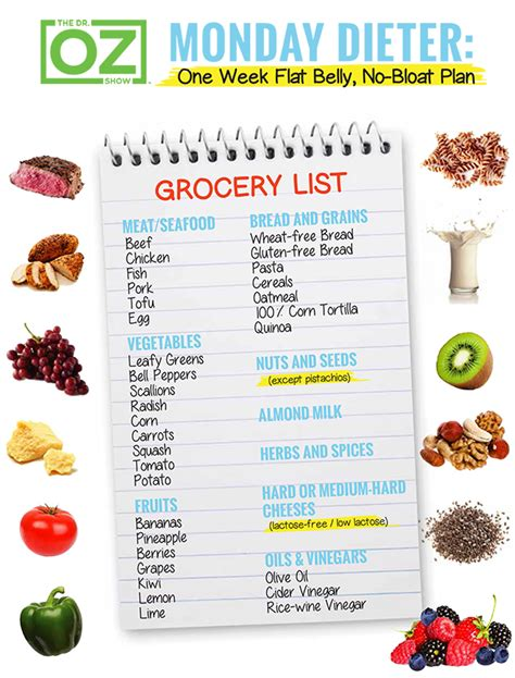 Dr Oz 21 Day Detox Shopping List by The Monday Dieter Grocery List The Dr Oz Show