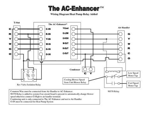 hvac wiring diagram http www automanualparts hvac