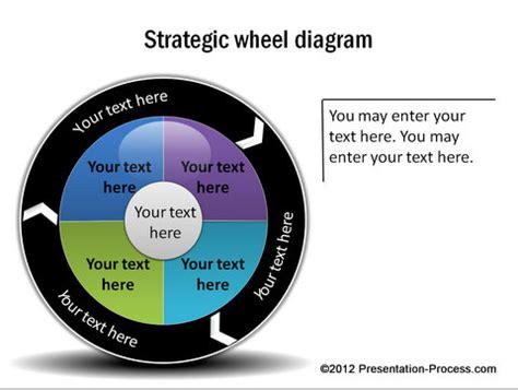wheel and spoke diagram easy spoke diagram template using smartart