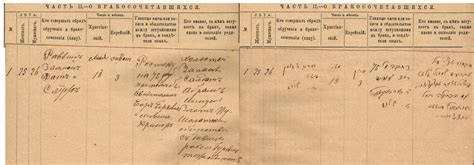 Records Of Marriages Lithuania Vital Records Database