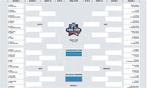 best 2016 march madness bracket names march madness bracket new style for 2016 2017