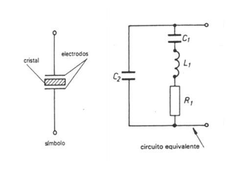 oscilacion resonante docencia e investigaci 243 n