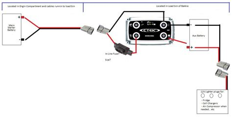 dual battery system wiring diagram estrategys co