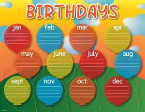 Printable Birthday Chart Template by Classroom Birthday Charts Free Printables Templates