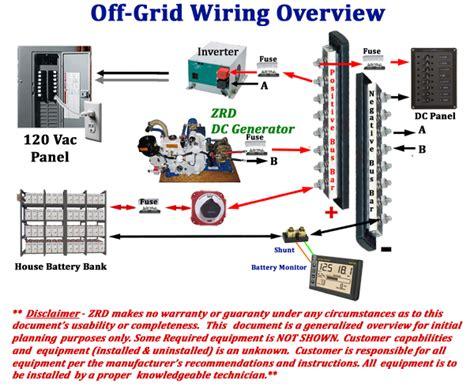 marine solar panel wiring solar free printable