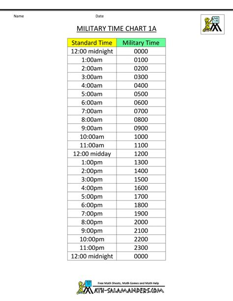 What Time Does Navy On - time table chart www proteckmachinery