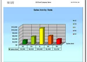 Ms Excel Chart Templates by Excel Chart Template 33 Free Excel Documents
