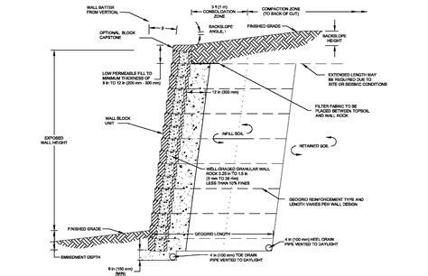 pattern engineering inc retaining wall pattern play retaining walls concrete block
