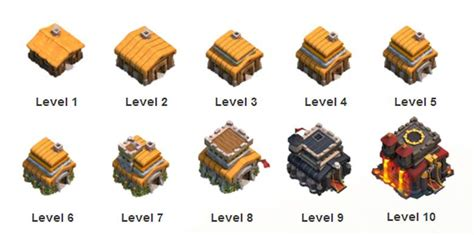 clash of clans town hall clash of clans cheats top tips for town halls heavy