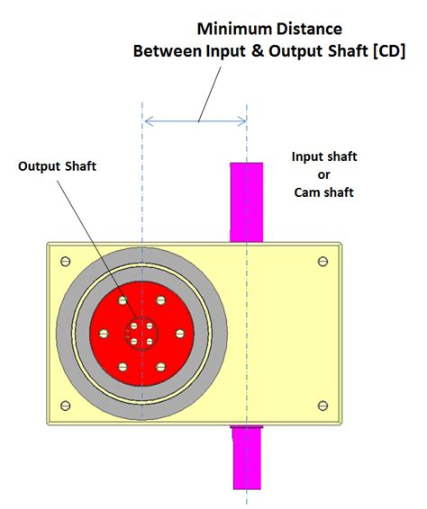 Input Output Table Calculator by Exle Of Rotary Indexer Sizing Calculation For Table
