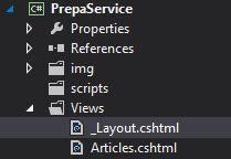 how does layout cshtml work net accented characters in views are not rendered