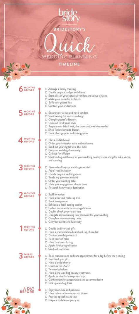 Wedding Checklist Less Than 6 Months by 6 Month Wedding Planning Best Photos Page 2 Of 2