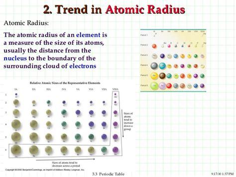 Ppt periodic trends Atomic Radius Size Periodic Table