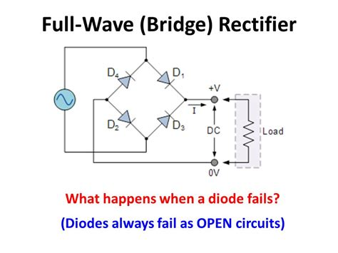 diode rectifier circuit analysis wave rectifier open diode 28 images power electronics chapter 3 ac to dc converters