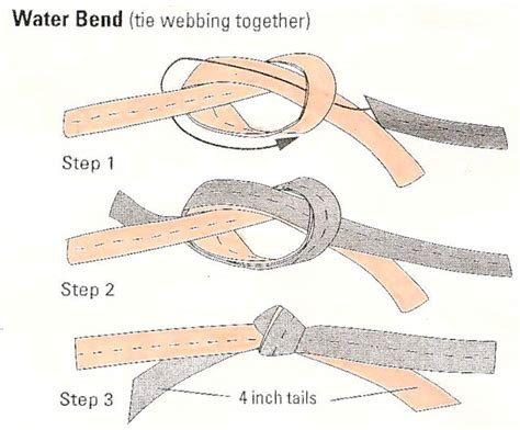 water knot how to tie the water knot rescue knots knots for k9 search and rescue