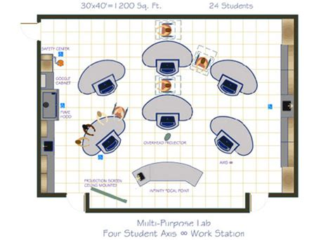lab design key features designing the perfect stem learning environment sheldon