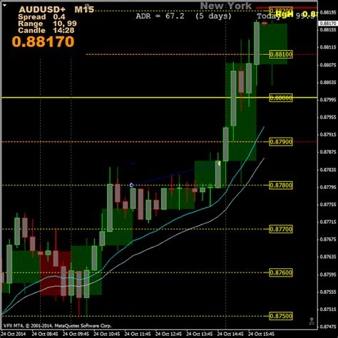 basic forex tutorial pdf simple 00 forex charibas ga
