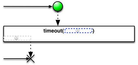 rxjava tutorial github reactivex single