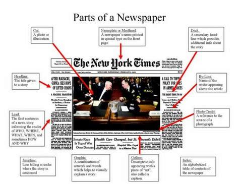 How To Make A News Paper Article - how to make a newspaper on microsoft word with pictures