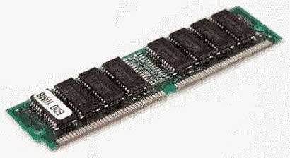Ram Pada Komputer cara kerja ram pada komputer fungsi ram dan jenis jenis ram kumpulan tips dan trik menarik