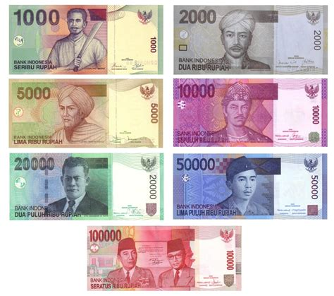 indonesian rupiah to usd indonesia facts government economy demographics education