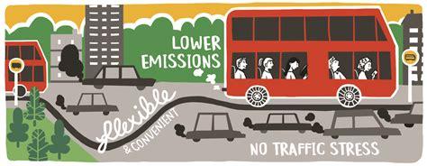 public transport sustainability service