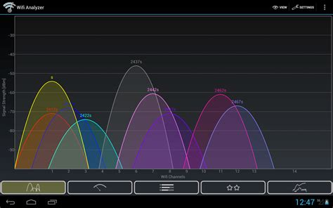 wifi analyzer android apps on play - Wifi Analyzer Android