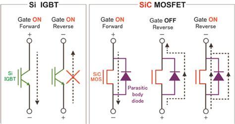 transistor vs mosfet vs igbt uscomponent igbt distributor
