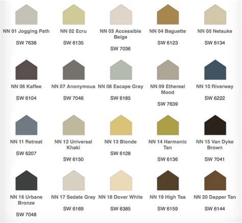 100 hgtv paint colors 2015 lowes fixer paint colors joanna u0027s 5 favorites the