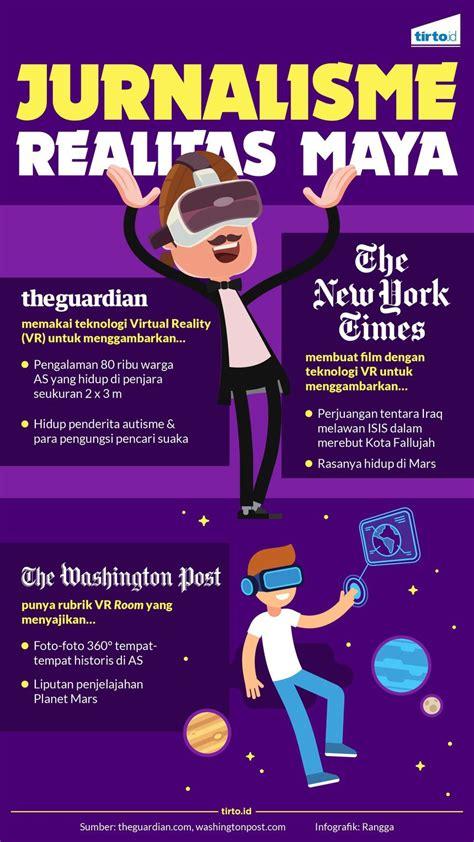 Vr Yang Bagus jurnalisme yang lebih greget dengan teknologi reality tirto id