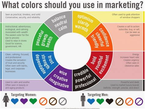 marketing colors color meaning in advertising