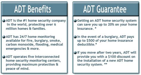 adt security many facets of advantages adt security systems