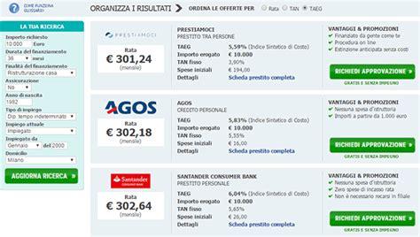 prestito personale banco di napoli agos ducato simulazione prestito agos ducato simulazione