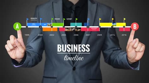 Sample Resume For Teacher by Businessman Creative Professional Company Timeline Prezi