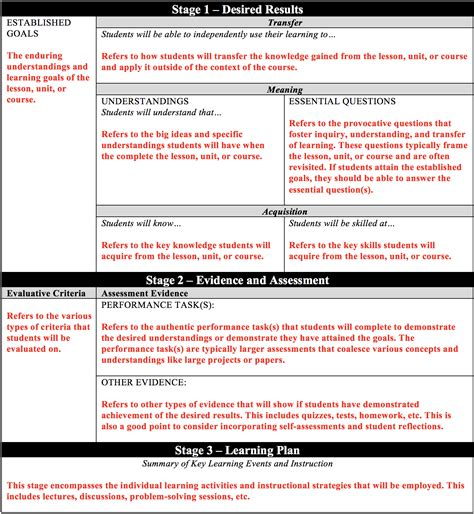 Evaluation Of Mba Umuc by Great Learning Walks Template Photos Resume Ideas