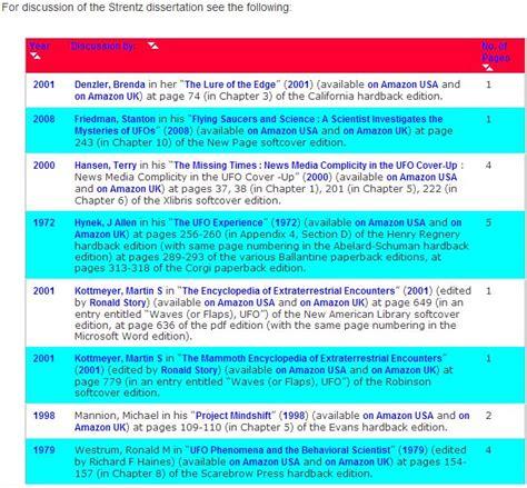 hr dissertation dissertation proposals hr smart recommendations to get