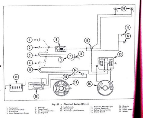 massey ferguson 245 parts diagram massey ferguson parts