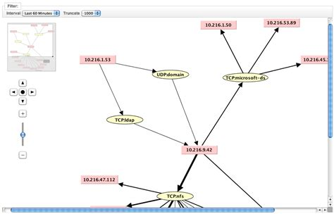 free application dependency mapping tools sflow application mapping