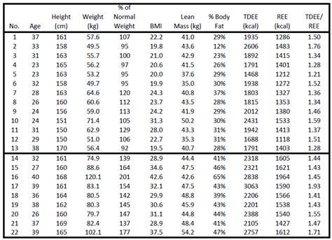 standard normal loss function table www pixshark