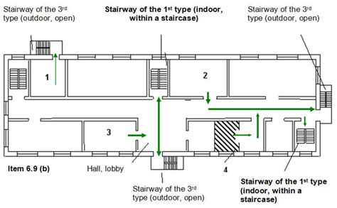 Fire Escape Floor Plan egress route design requirements in russian building codes