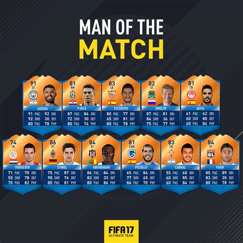 17 best images about how fifa 17 of the match complete list of fut motm orange cards