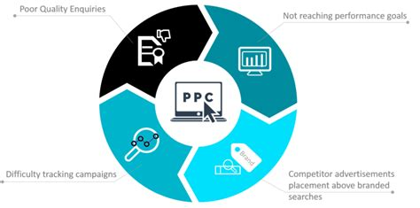 Singapore Search Engine Search Engine Marketing Sem In Singapore Ppc Services Singapore