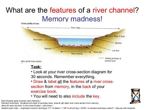 river cross section definition yr10 rivers lesson 1 db features rev